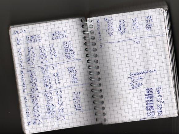 Handbuch eines Mathe-Psychopathen? Vielleicht. Quelle: Sash