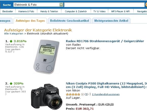 Irgendwer profitiert im Kapitalismus immer! Quelle: amazon.de